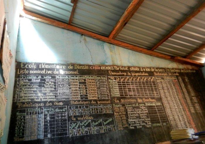 Renovación tejado de la Escuela de Diassia